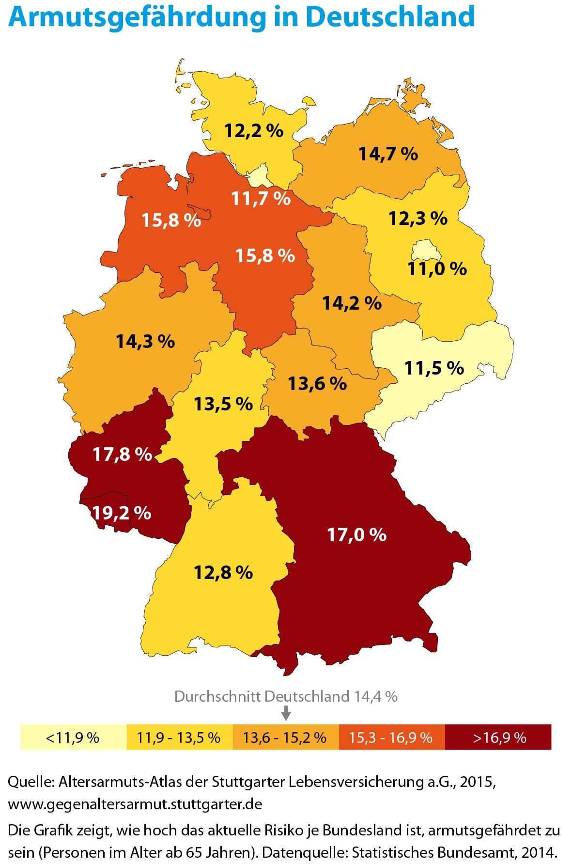 Armutsgefährdung in Deutschalnd